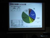 医療安全管理研修会(H29.9.15) 014.JPG