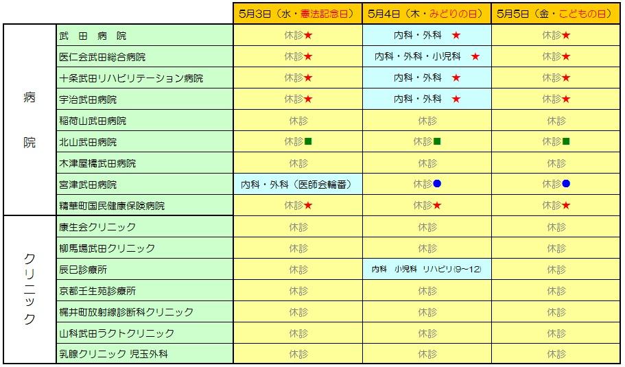 2017.5groupGW.jpg